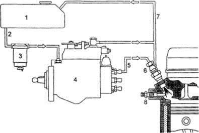Схема работы дизеля